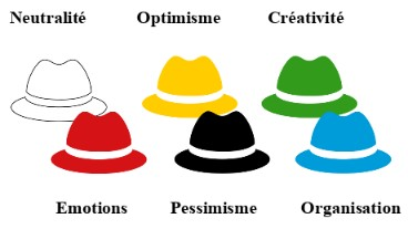 6 chapeaux de Bono